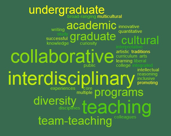 Faculty hiring wordcloud