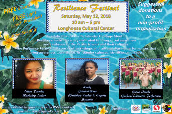 The Resilience Festival